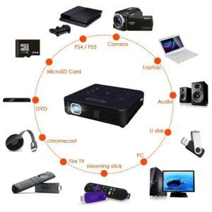 mini videoprojecteur led full hd